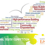 WSBE17 Hong Kong – International Youth Competition