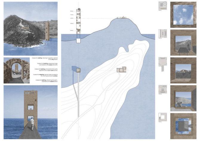 hm4 site dwelling
