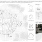 Results: YAC ANNOUNCES THE WINNERS OF COMMON RUINS COMPETITION